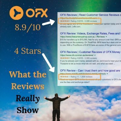 OFX Review (2019) - 7 Things to Know Before You Sign Up
